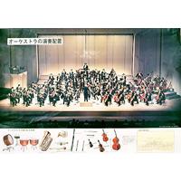 オーケストラの演奏配置図