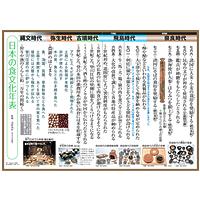 日本の食文化年表