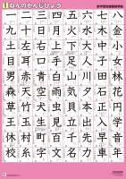 1年漢字表s